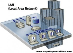Pengertian LAN (Local Area Network) Pada Komputer