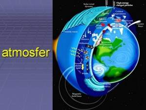 7 Manfaat Atmosfer Bagi Kehidupan Sehari-hari & Bahaya Kerusakan Lapisan Ozon