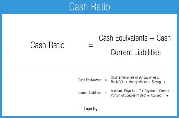 Pengertian Cash Ratio dan Rumus Cash Ratio