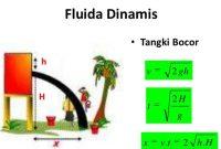Perbedaan Fluida Statis dan Dinamis Dalam Kehidupan Sehari Hari