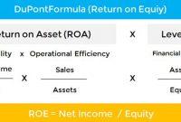 Perbedaan ROI, ROA dan ROE dalam Keuangan