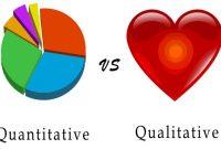 Pengertian Analisis Data Kualitatif dan Kuantitatif Beserta Perbedaannya