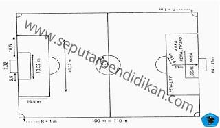 Ukuran Lapangan Sepakbola Masterpendidikan Com