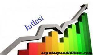 Jenis-Jenis Inflasi Lengkap Dan Cara Penanganannya