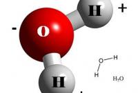 Pengertian Molekul Senyawa dan Rumus Molekul Senyawa
