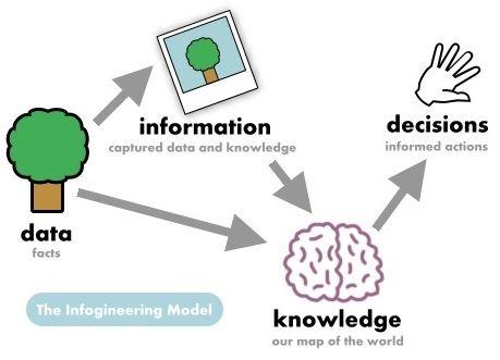 perbedaan data dan informasi beserta contohnya lengkap