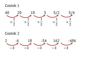 pola geometri 2