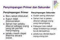 Contoh Penyimpangan Primer dan Penyimpangan Sekunder