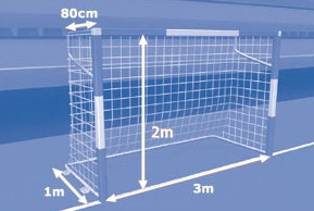 Ukuran Lapangan Futsal Standar Internasional dan Indonesia