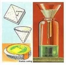 Pengertian Filtrasi (Penyaringan), Sentrifugasi, Evaporasi, Distilasi, Dan Cara Pemisahan Campuran