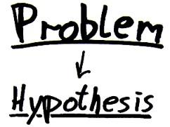 Pengertian, Fungsi, Ciri-Ciri dan Jenis Hipotesis Beserta Contohnya