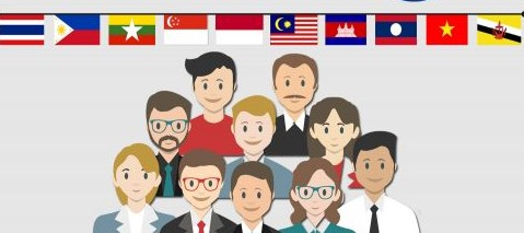 Karakteristik Budaya Perbedaan Iklim Asean