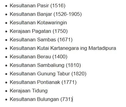 Islam di Kalimantan